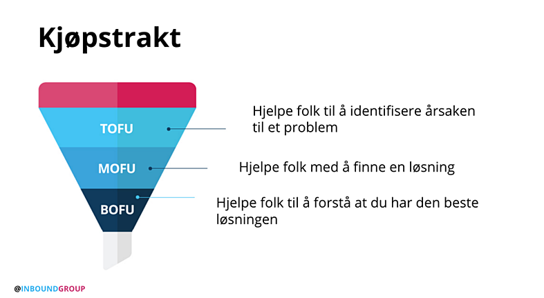 Kjpstrakt_med_forklaring.png