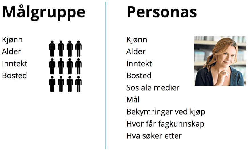 målgruppe-vs-personas.png