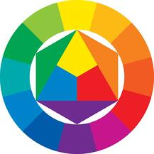 Fargehjul, med primær og sekundær farger.