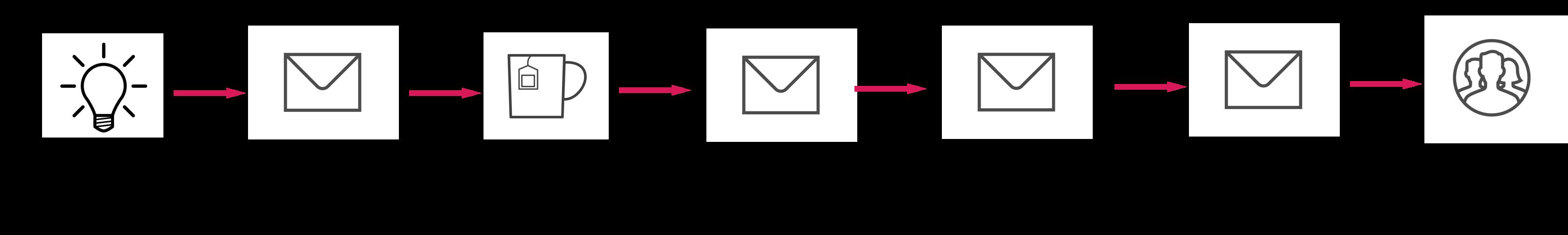 Workflow_illustrasjon2.png